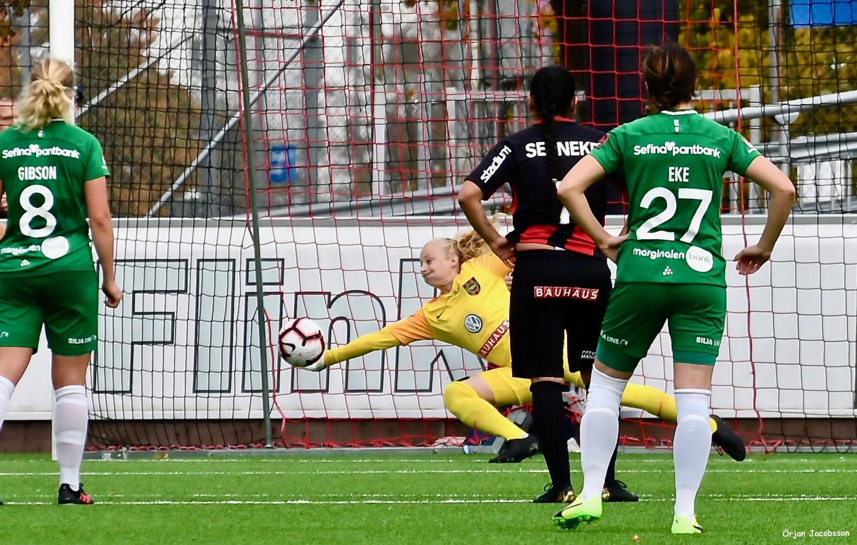 BP-Hammarby IF FF